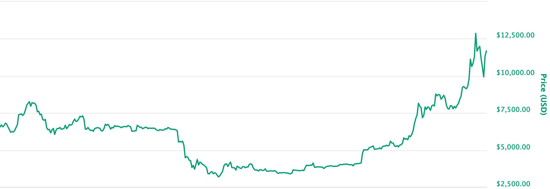 Bitcoin_price2