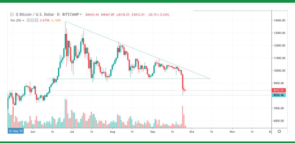 Bitcoin_Chart2