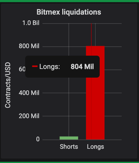 Bitmex_Liquidation