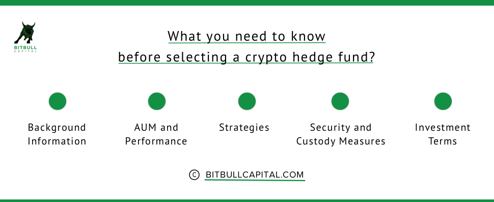 Crypto_Fund_Questions_BitBull_Capital