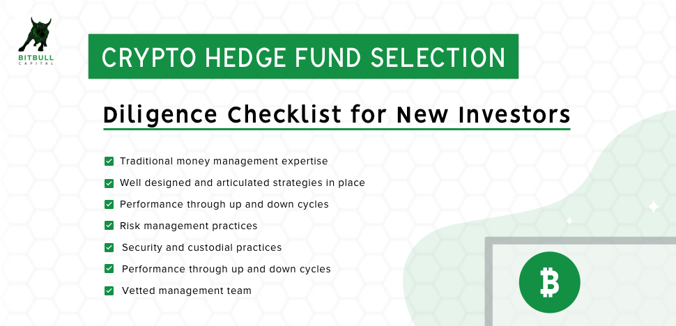 Crypto Hedge Fund Selection Guide for New Investors