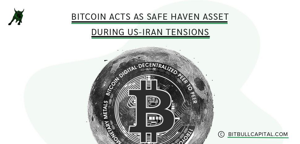 Bitcoin Acts as Safe Haven Asset During US-Iran Tensions