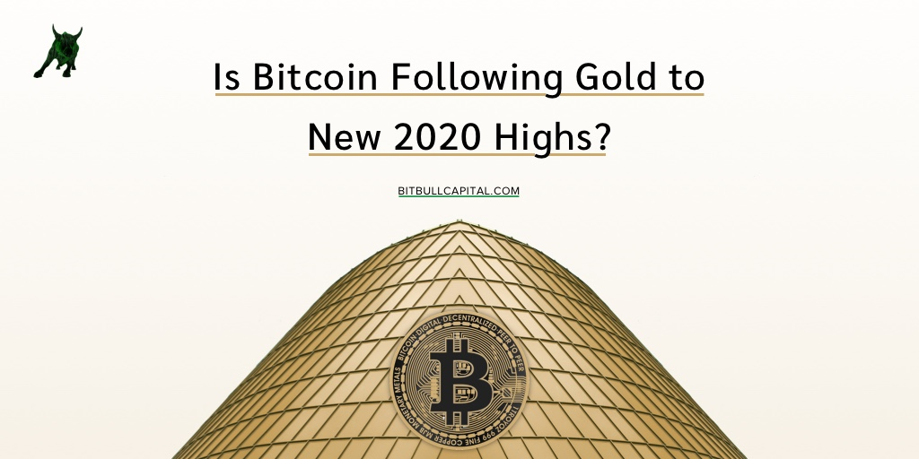 Bitcoin Back in Sync with Gold After More than a Month of Consolidation – New 2020 Highs on the Horizon?