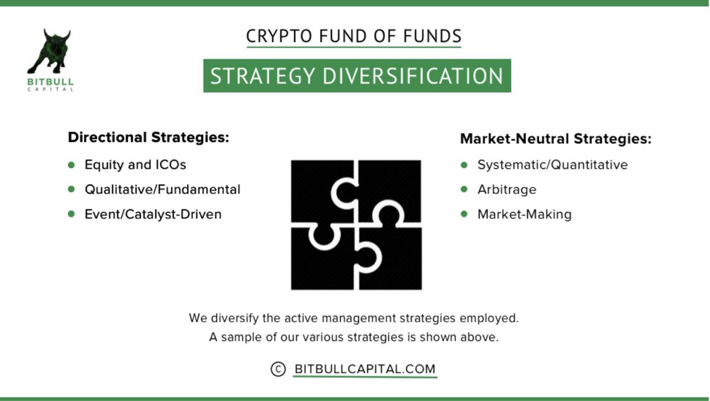 Crypto_Strategy