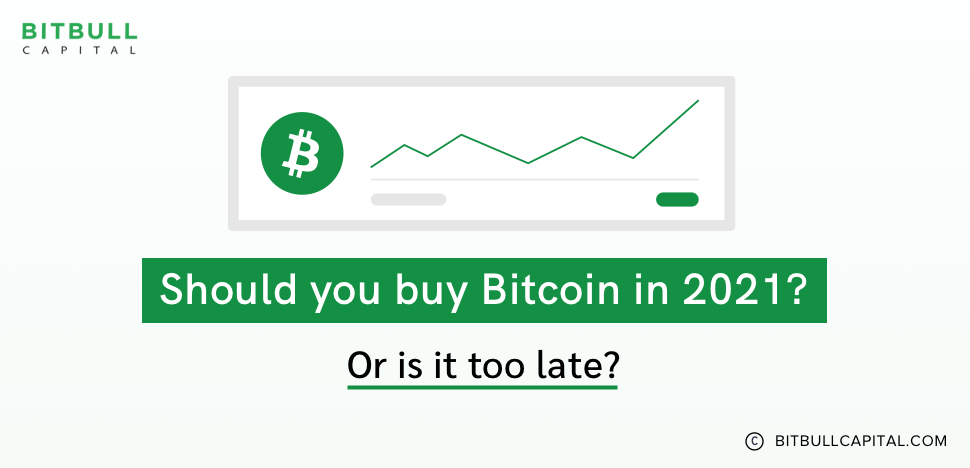 Should you buy Bitcoin in 2021 or is it too late?