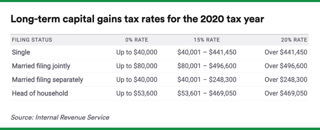 Crypto_tax_rates